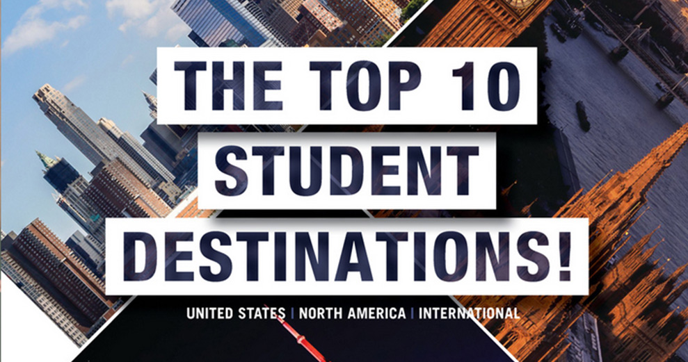 Teach & Travel top 10 Student Destinations